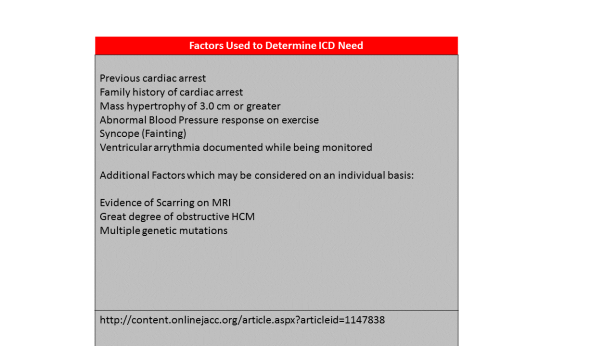 ICD Guidelines rev.